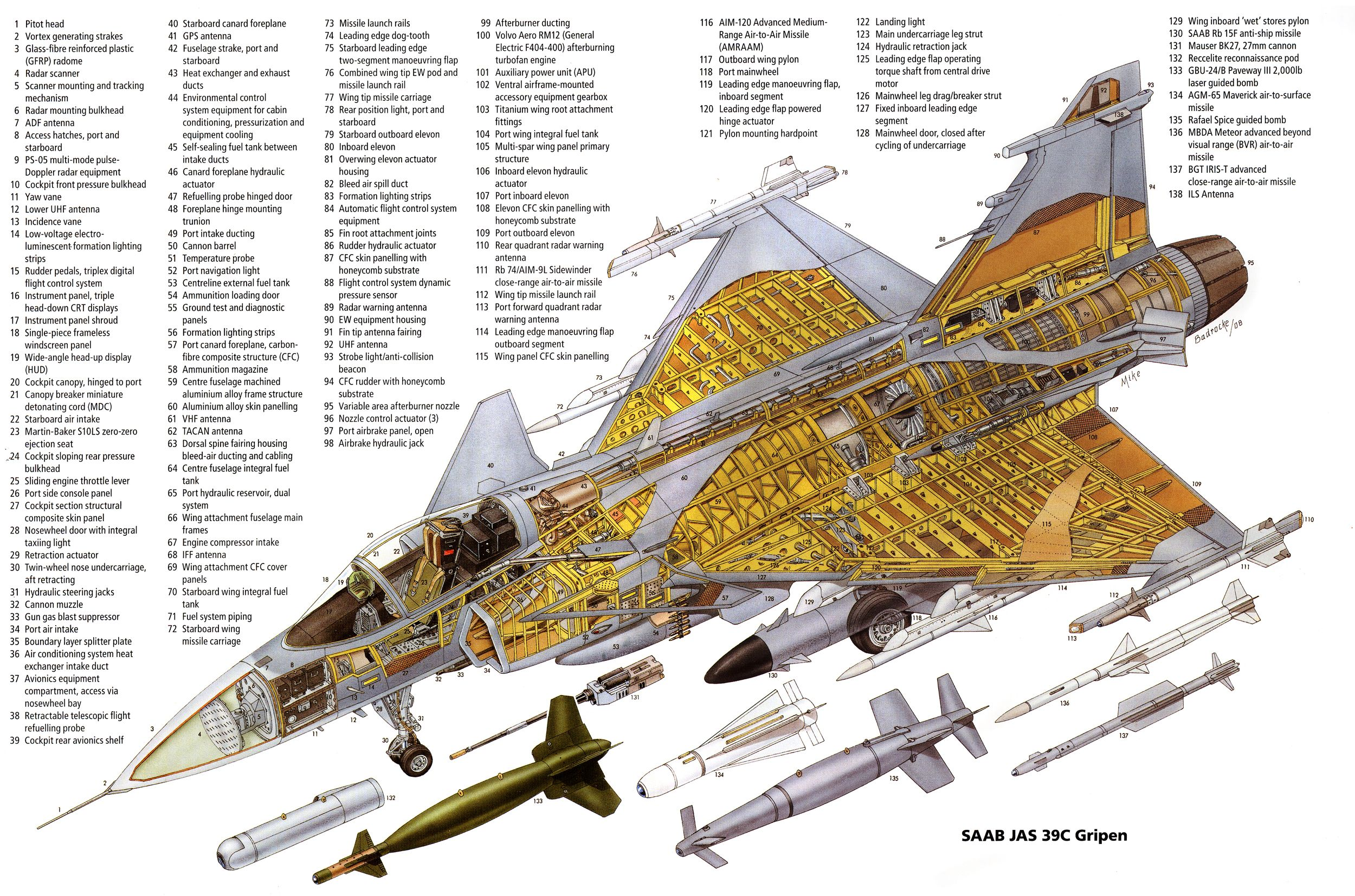 bell helicopter blueprint with Imagenes Cutaway Parte1 on Oblivion Bubbleship additionally Bell ah 1w super cobra furthermore Imagenes Cutaway PARTE1 as well 4 together with Cutaway Ah 1z Viper Enters Production As Substantially New Aircraft.